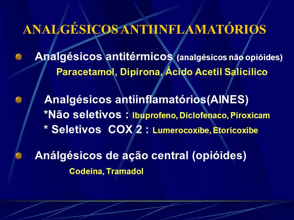 ANALGÉSICOS ANTIINFLAMATÓRIOS