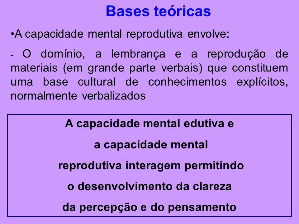 Bases teóricas A capacidade mental reprodutiva envolve: