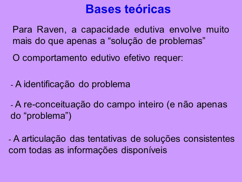 Bases teóricas Para Raven, a capacidade edutiva envolve muito mais do que apenas a solução de problemas