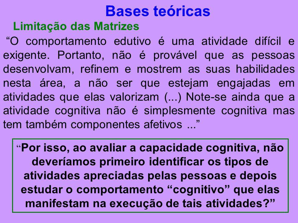 Bases teóricas Limitação das Matrizes