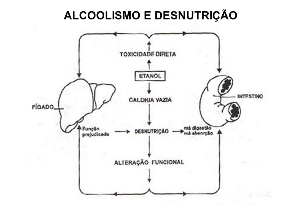 ALCOOLISMO E DESNUTRIÇÃO