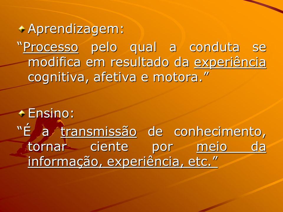 Aprendizagem: Processo pelo qual a conduta se modifica em resultado da experiência cognitiva, afetiva e motora.
