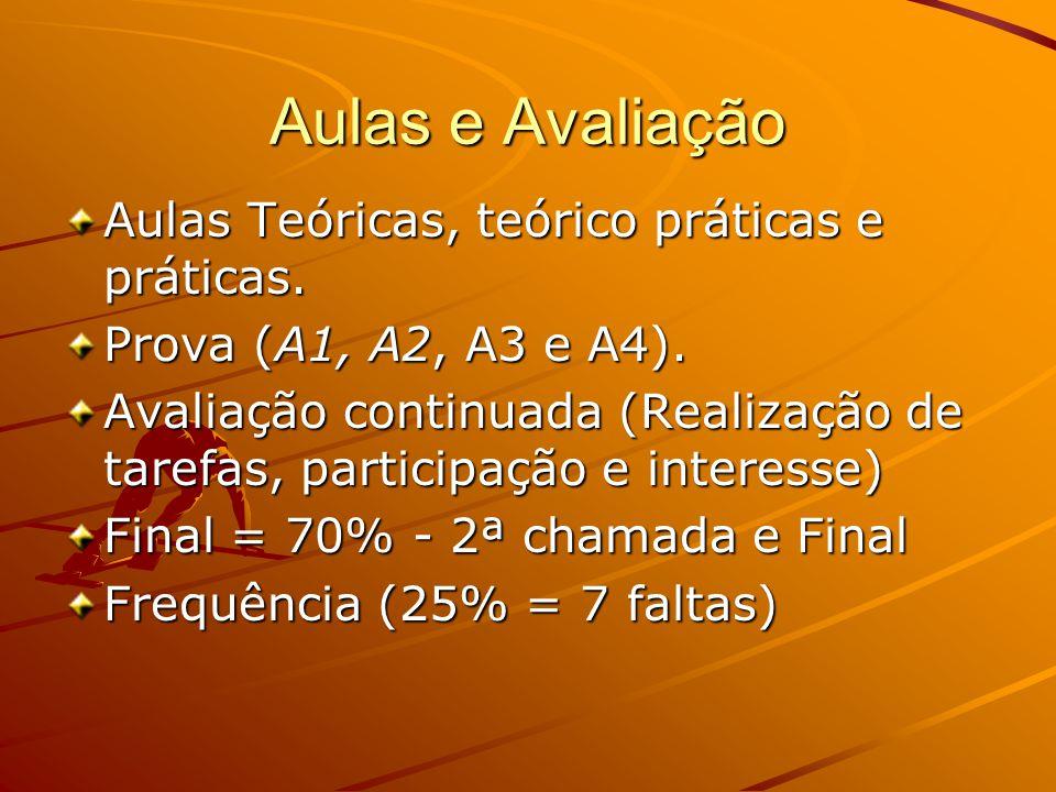Aulas e Avaliação Aulas Teóricas, teórico práticas e práticas.