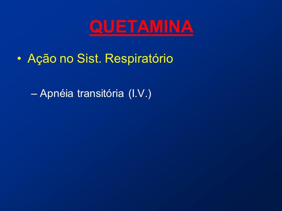 QUETAMINA Ação no Sist. Respiratório Apnéia transitória (I.V.)