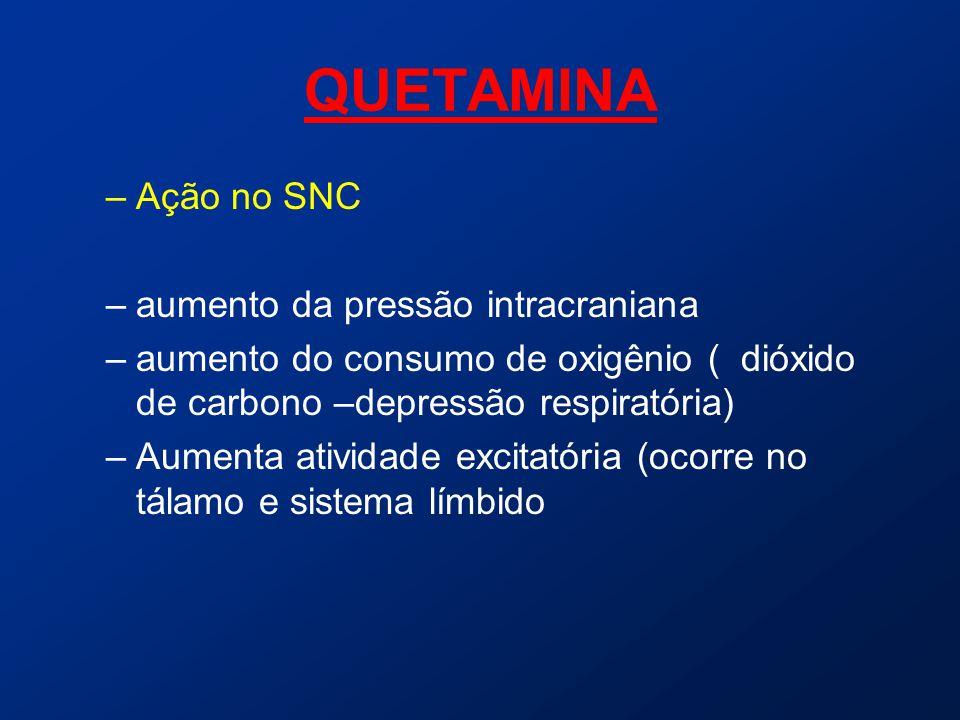 QUETAMINA Ação no SNC aumento da pressão intracraniana