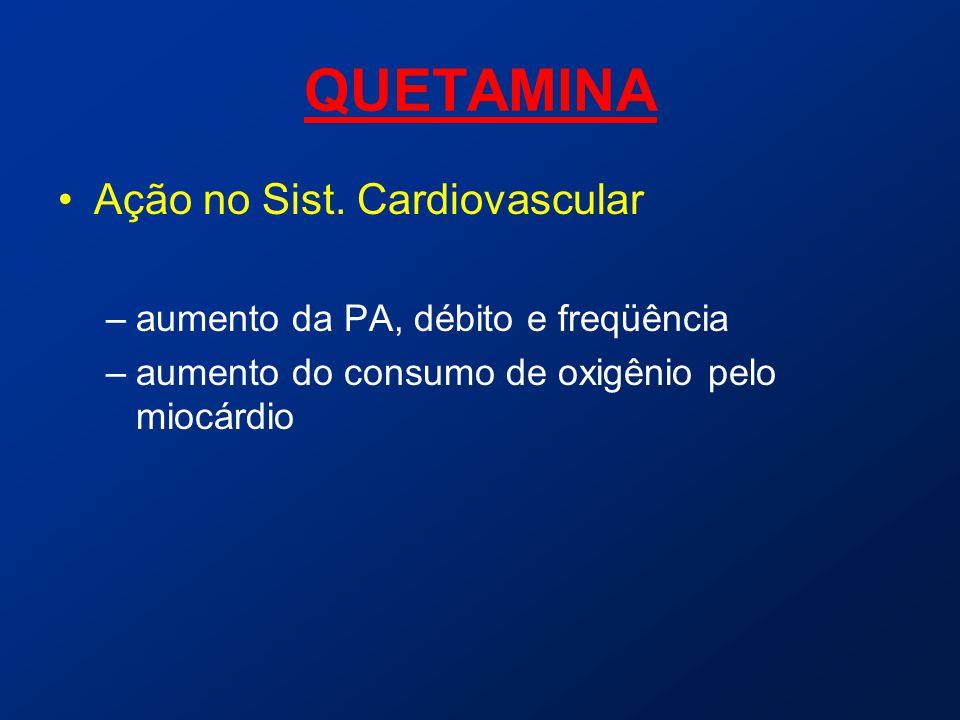 QUETAMINA Ação no Sist. Cardiovascular