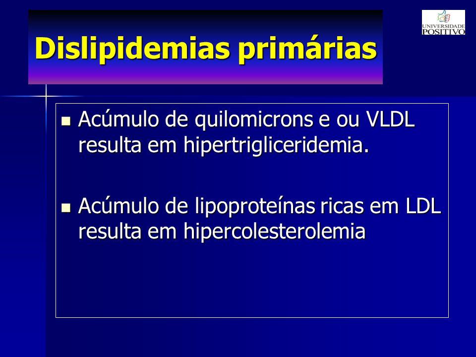 Dislipidemias primárias