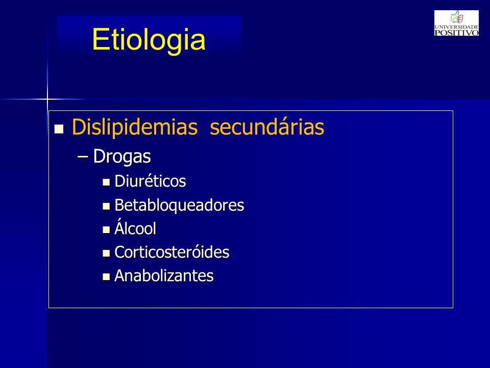 Etiologia Dislipidemias secundárias Drogas Diuréticos Betabloqueadores