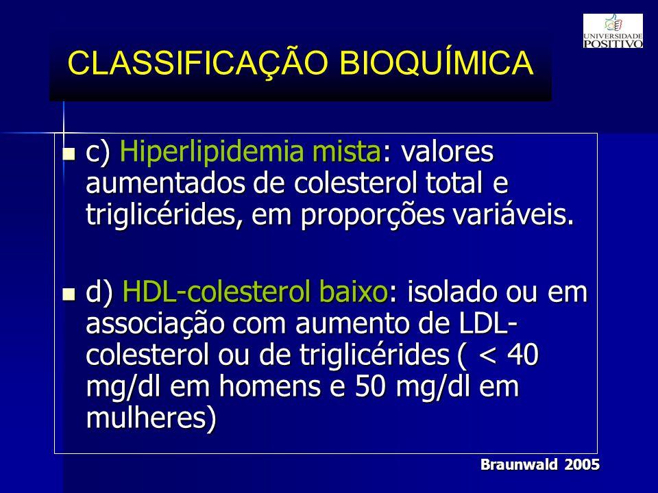 CLASSIFICAÇÃO BIOQUÍMICA