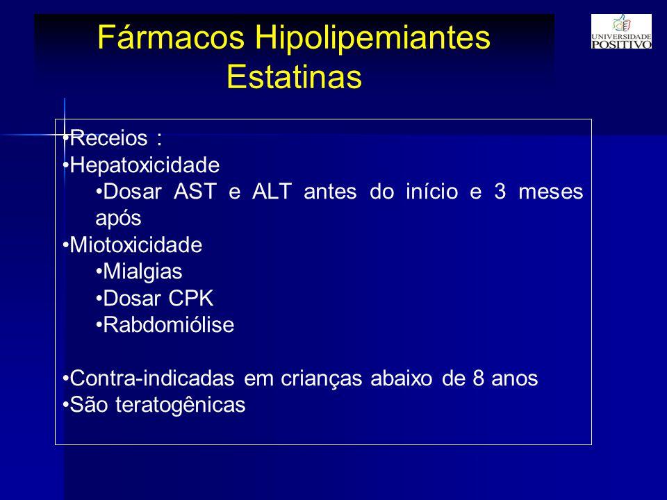 Fármacos Hipolipemiantes Estatinas