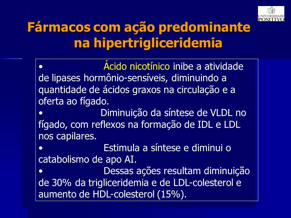 Fármacos com ação predominante na hipertrigliceridemia