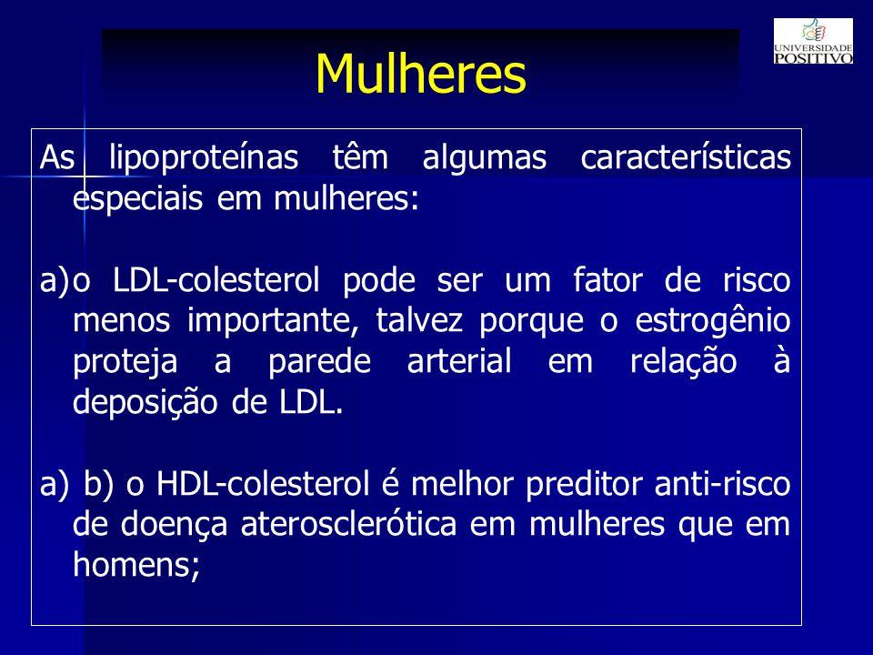 Mulheres As lipoproteínas têm algumas características especiais em mulheres: