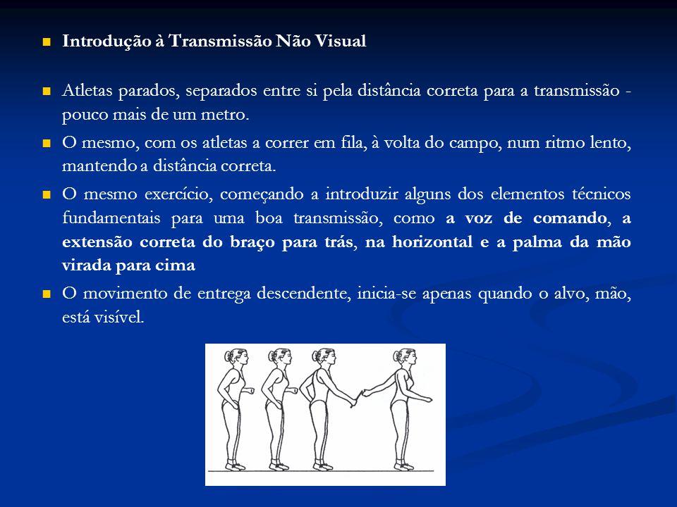 Introdução à Transmissão Não Visual