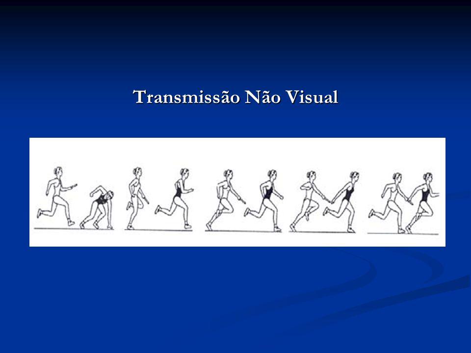 Transmissão Não Visual