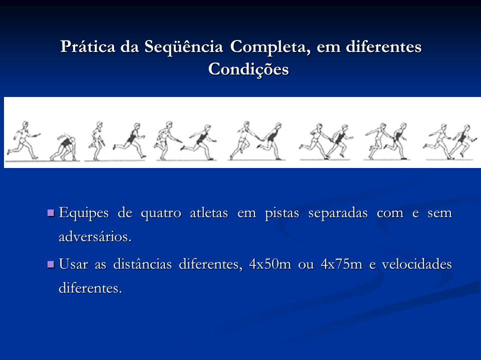 Prática da Seqüência Completa, em diferentes Condições