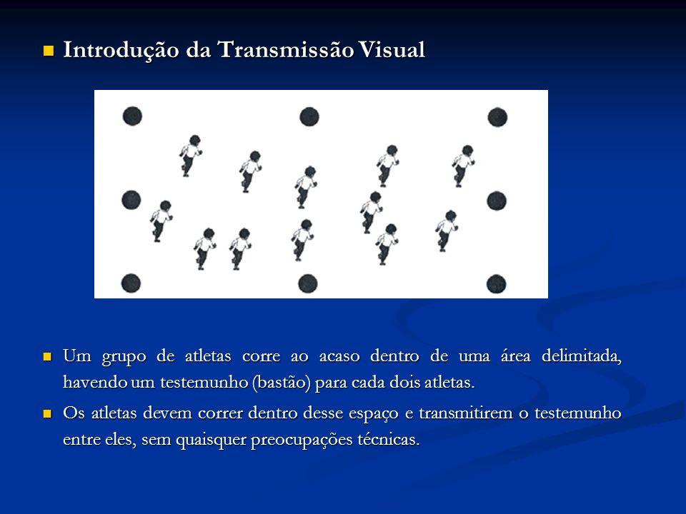 Introdução da Transmissão Visual