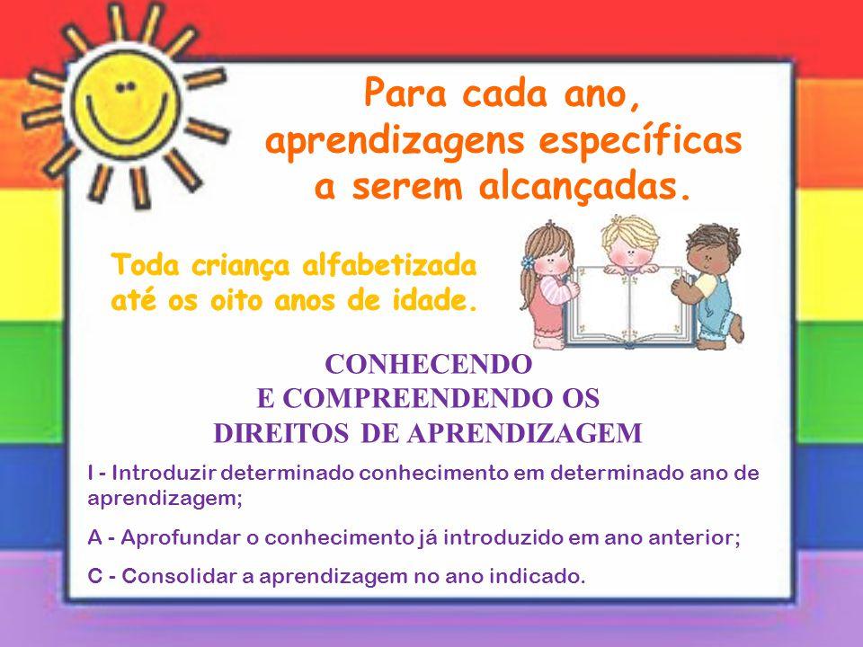aprendizagens específicas DIREITOS DE APRENDIZAGEM