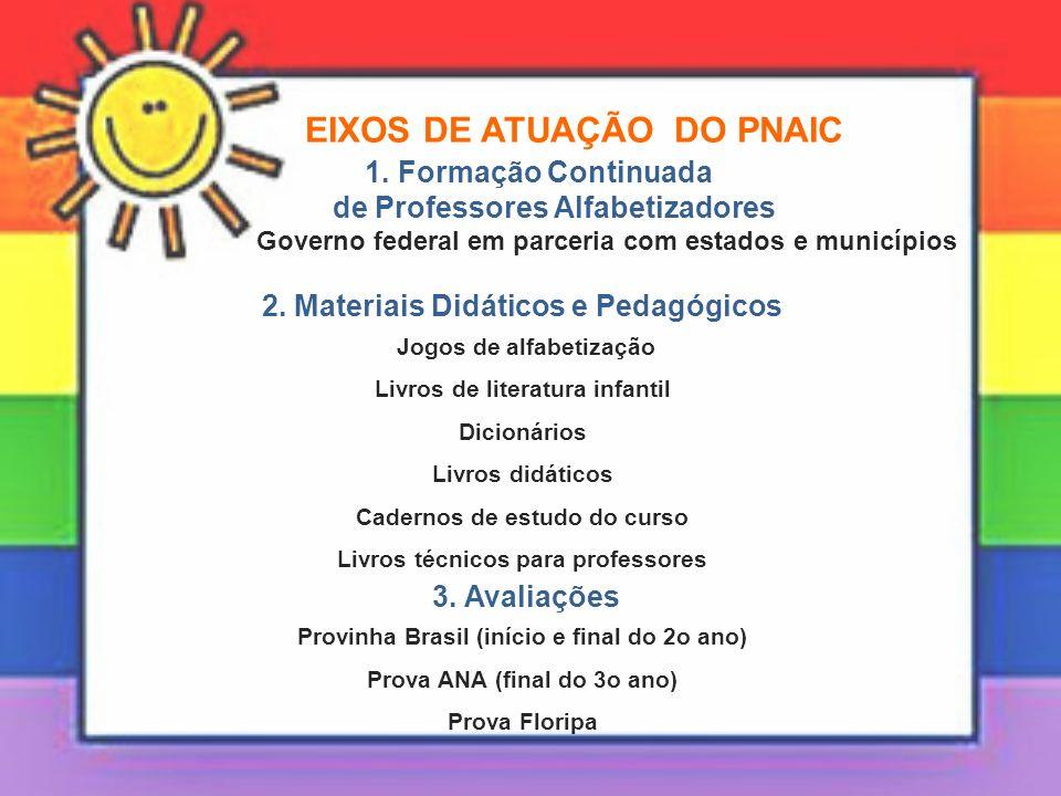 EIXOS DE ATUAÇÃO DO PNAIC
