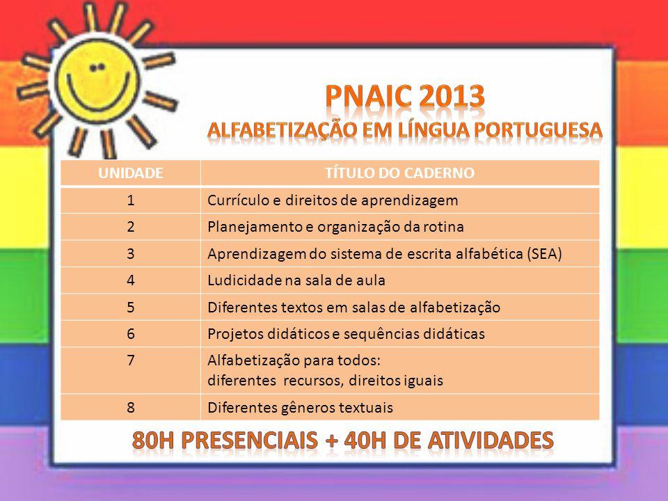 Alfabetização em língua portuguesa 80h Presenciais + 40h de atividades
