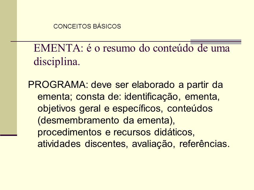 EMENTA: é o resumo do conteúdo de uma disciplina.
