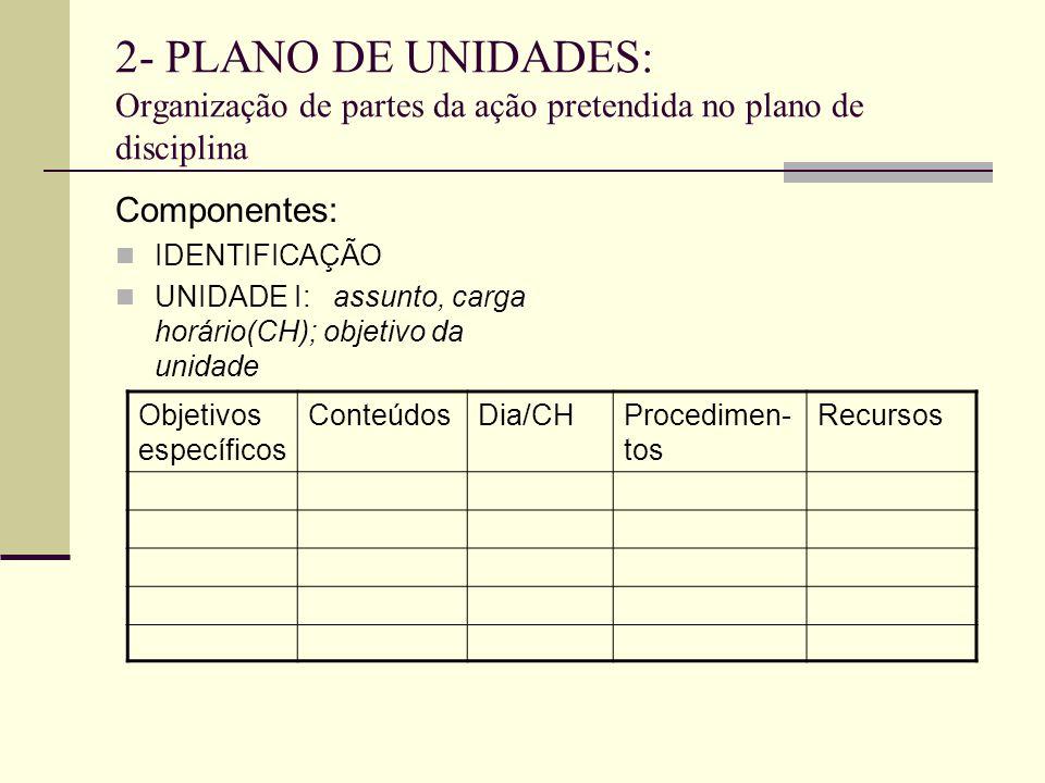 2- PLANO DE UNIDADES: Organização de partes da ação pretendida no plano de disciplina