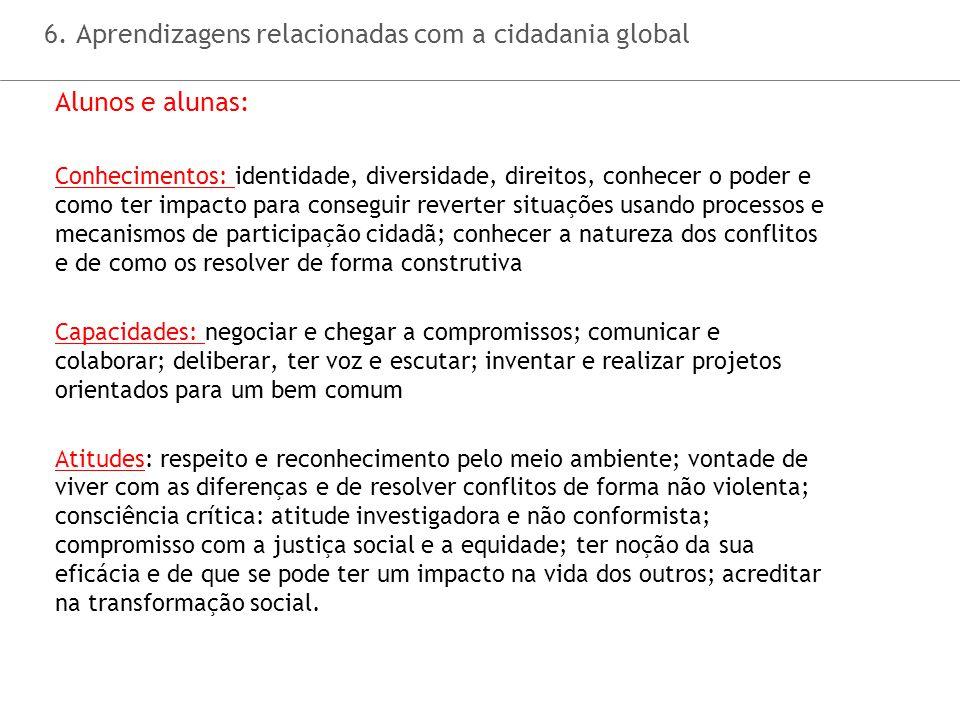 Muitas vezes Educação para a Cidadania Global: reflexão e pistas de ação - ppt  SW78