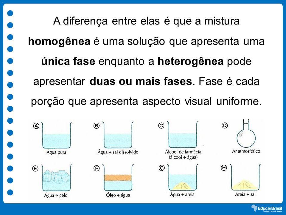 A diferença entre elas é que a mistura homogênea é uma solução que apresenta uma única fase enquanto a heterogênea pode apresentar duas ou mais fases.