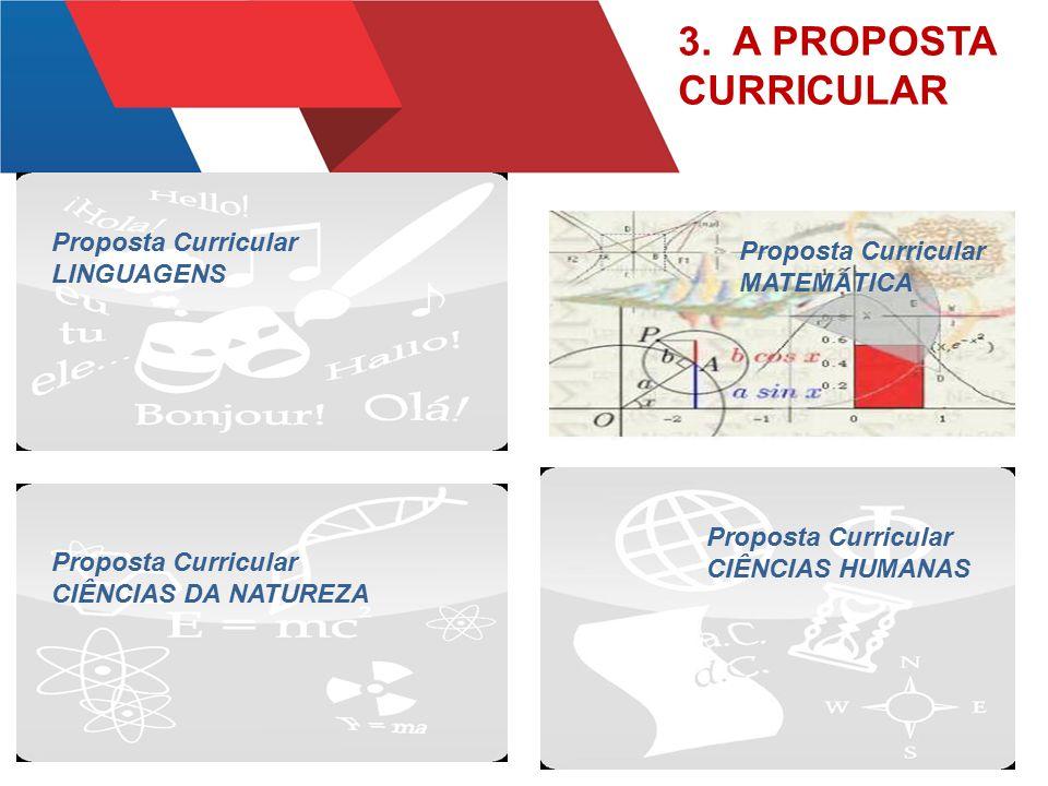 3. A PROPOSTA CURRICULAR Proposta Curricular Proposta Curricular