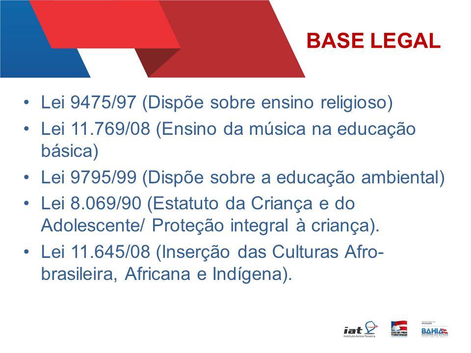 BASE LEGAL Lei 9475/97 (Dispõe sobre ensino religioso)