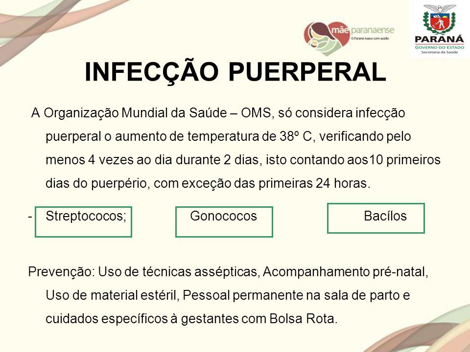 INFECÇÃO PUERPERAL Streptococos; Gonococos Bacílos