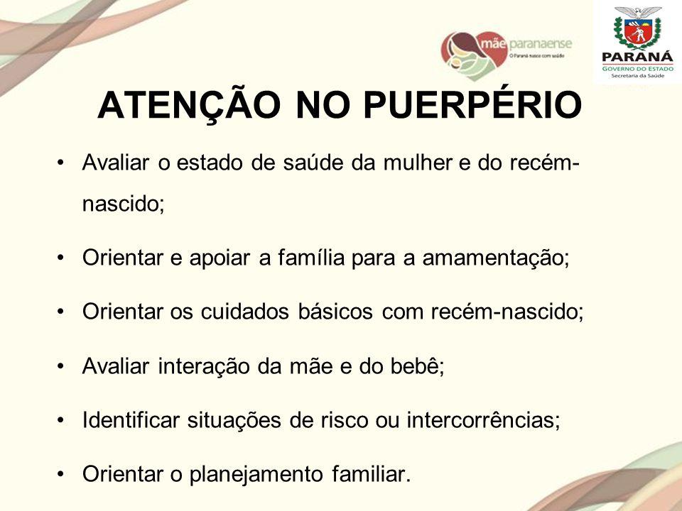 ATENÇÃO NO PUERPÉRIO Avaliar o estado de saúde da mulher e do recém- nascido; Orientar e apoiar a família para a amamentação;