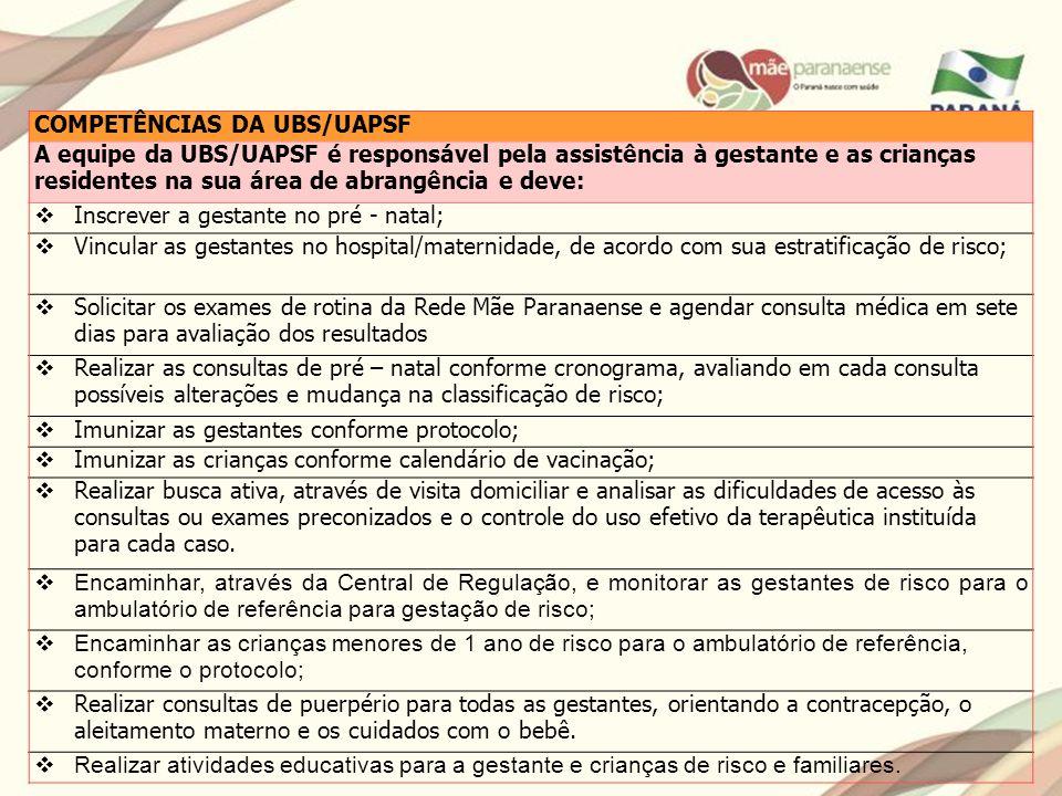 COMPETÊNCIAS DA UBS/UAPSF