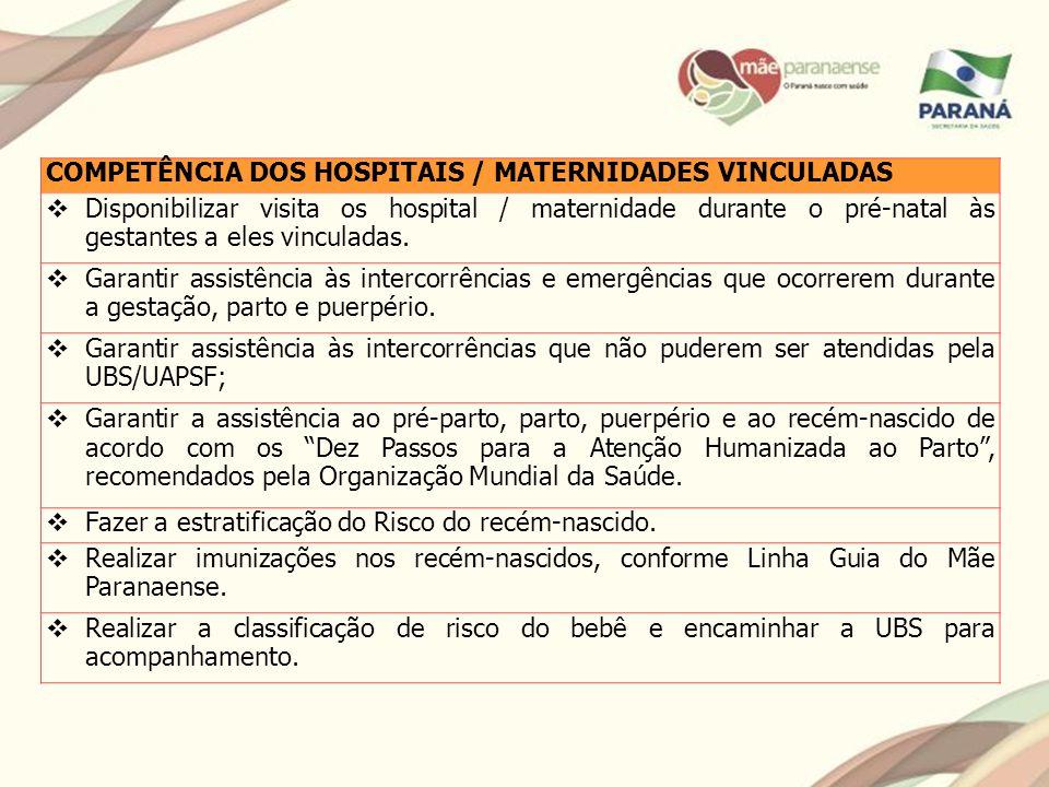 COMPETÊNCIA DOS HOSPITAIS / MATERNIDADES VINCULADAS