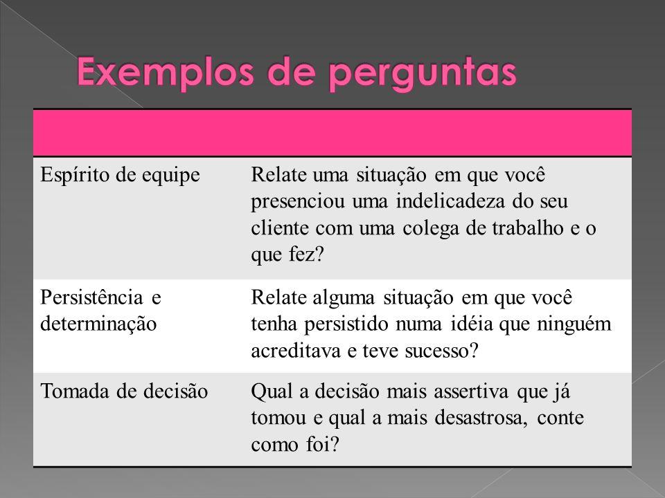 Exemplos de perguntas Espírito de equipe