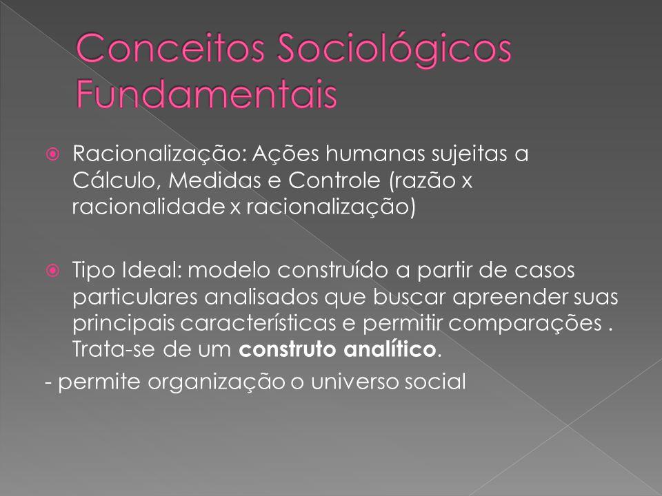 Conceitos Sociológicos Fundamentais