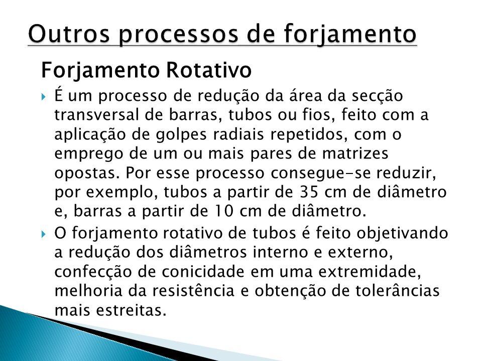 Universidade salgado de oliveira material de produ o for Diametro nominal e interno ou externo