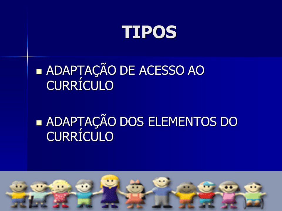 TIPOS ADAPTAÇÃO DE ACESSO AO CURRÍCULO