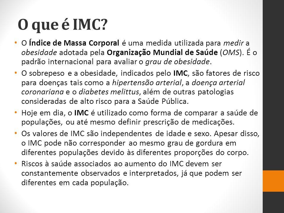 O que é IMC