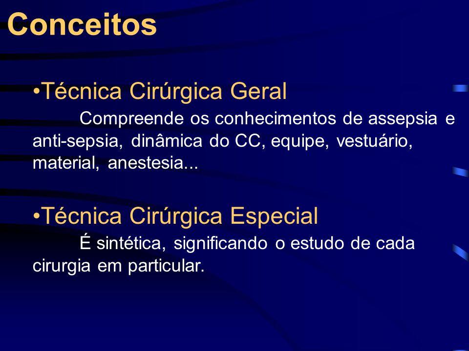 Conceitos Técnica Cirúrgica Geral Técnica Cirúrgica Especial