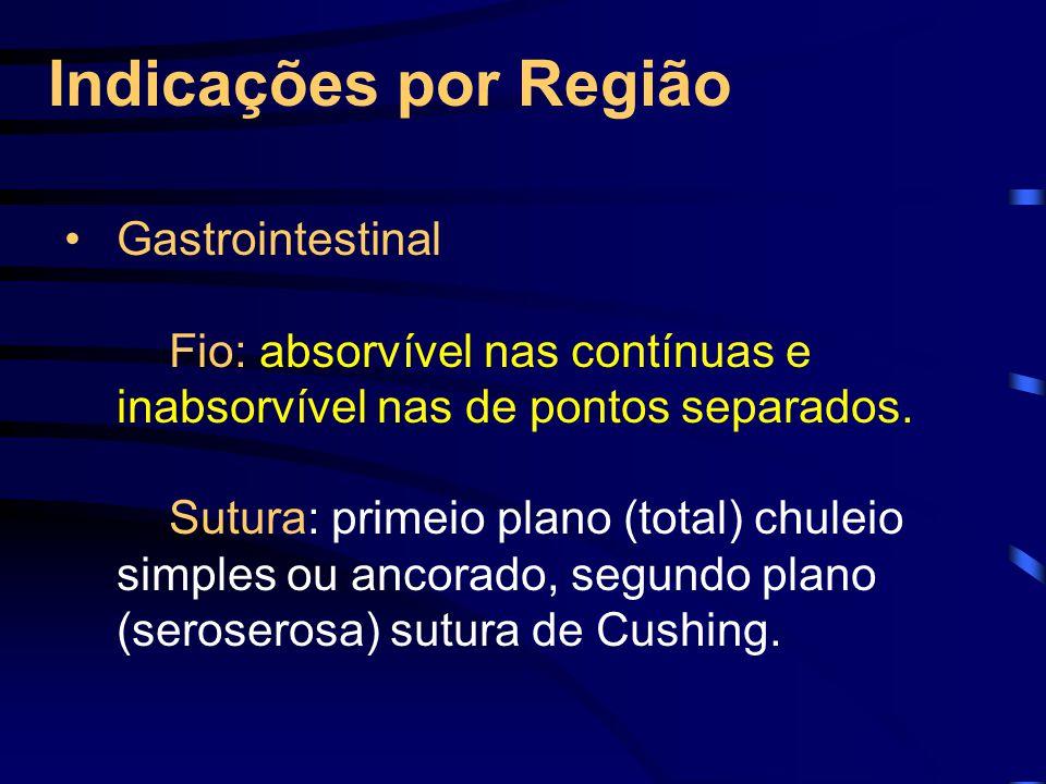 Indicações por Região Gastrointestinal