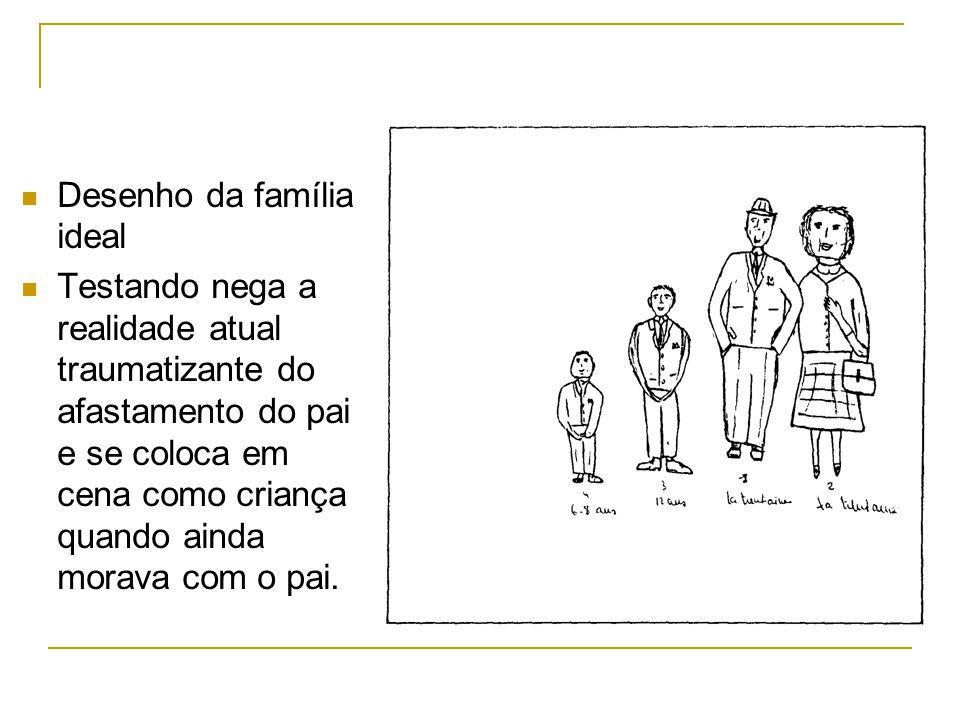Desenho da família ideal