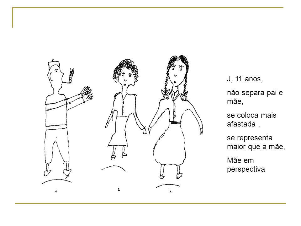 J, 11 anos, não separa pai e mãe, se coloca mais afastada , se representa maior que a mãe, Mãe em perspectiva.