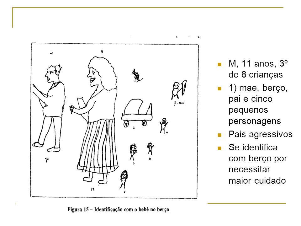 M, 11 anos, 3º de 8 crianças 1) mae, berço, pai e cinco pequenos personagens.