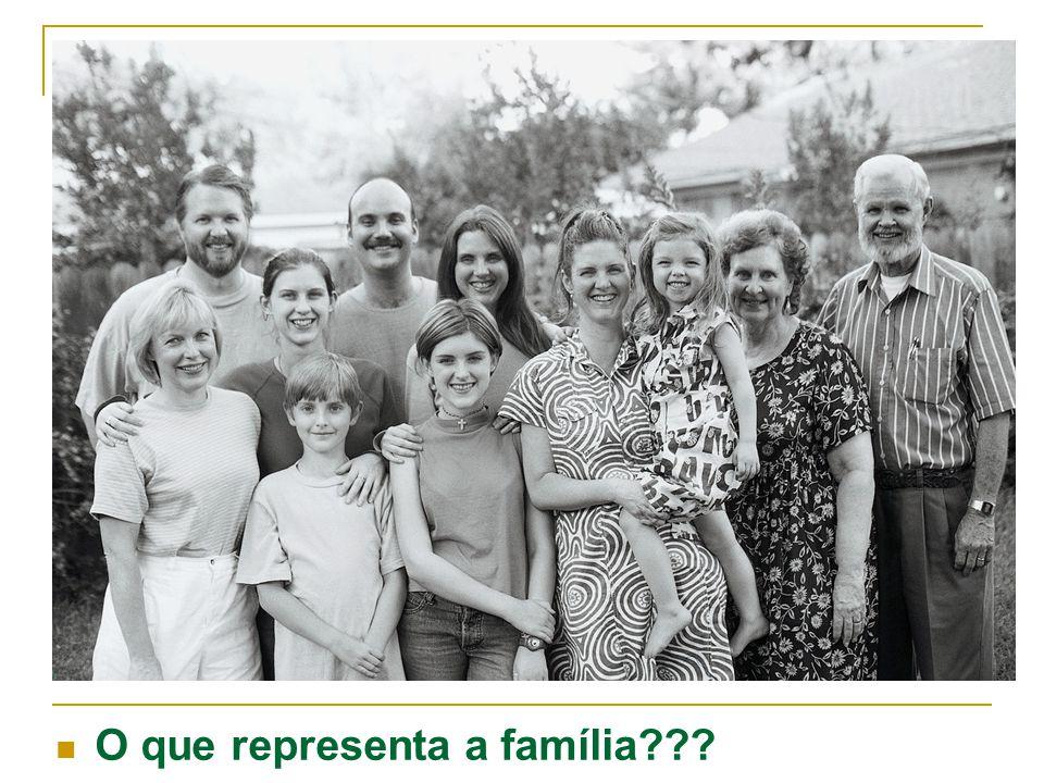 O que representa a família