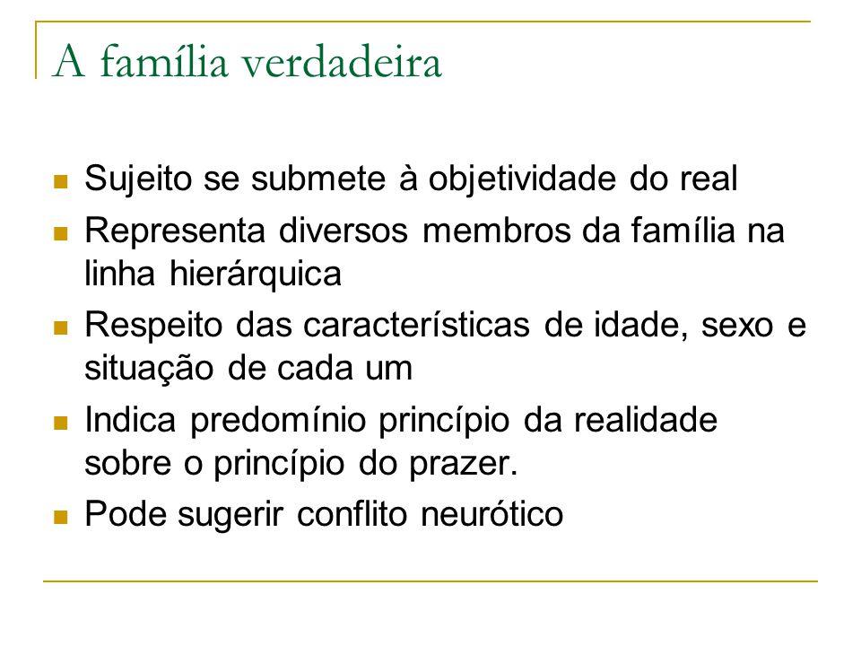 A família verdadeira Sujeito se submete à objetividade do real