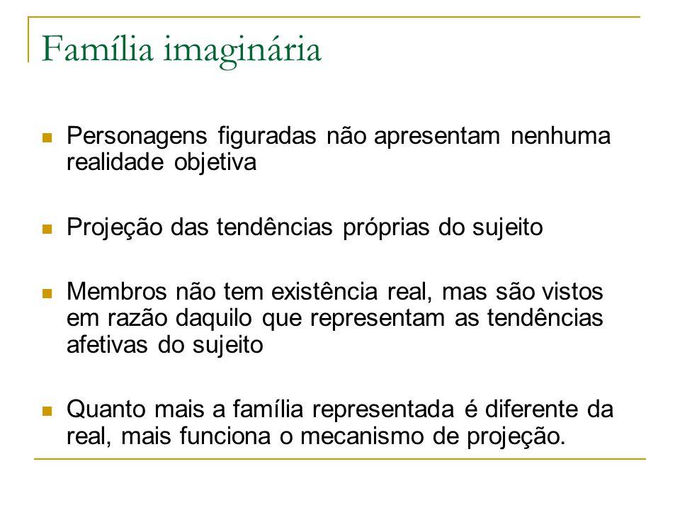 Família imaginária Personagens figuradas não apresentam nenhuma realidade objetiva. Projeção das tendências próprias do sujeito.