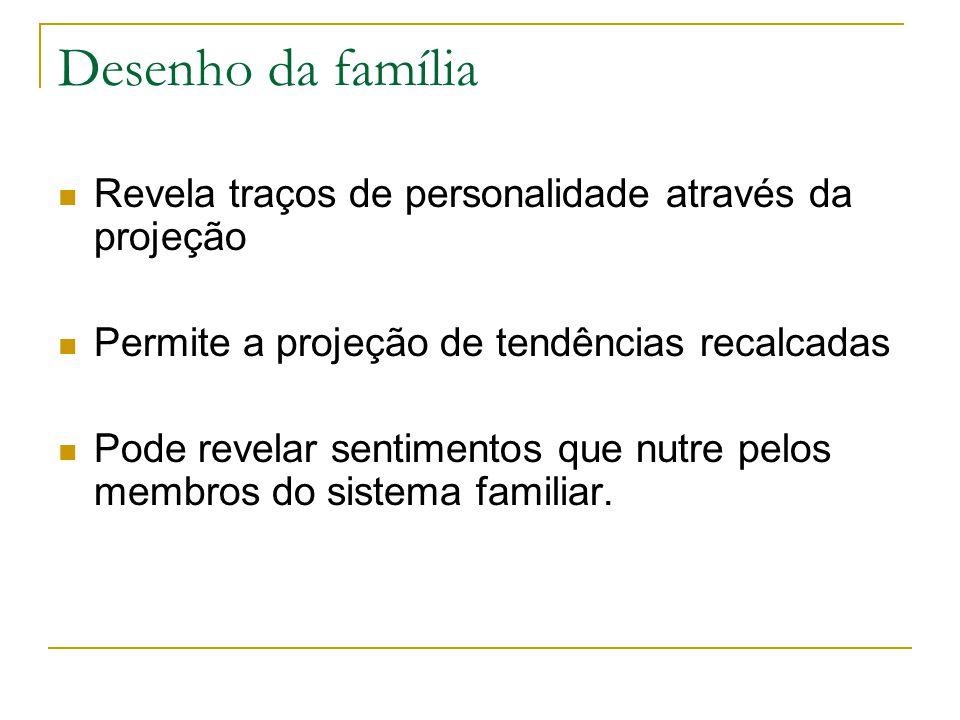 Desenho da família Revela traços de personalidade através da projeção