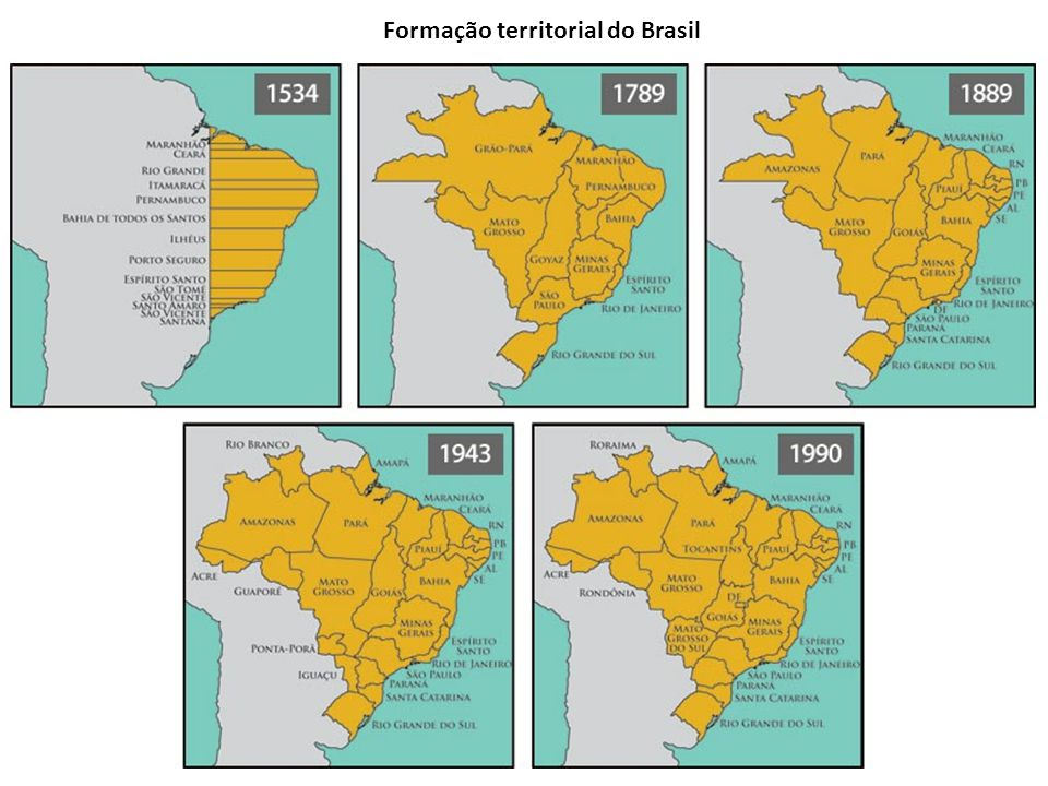 Formação territorial do Brasil