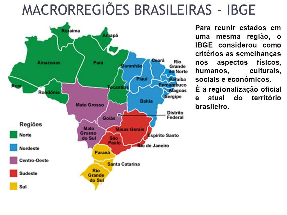MACRORREGIÕES BRASILEIRAS - IBGE