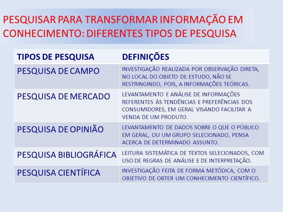 PESQUISAR PARA TRANSFORMAR INFORMAÇÃO EM CONHECIMENTO: DIFERENTES TIPOS DE PESQUISA